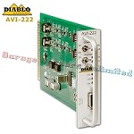 Diablo Controls AVI-222 2-channel Card Receiver Automatic Vehicle Identification