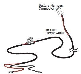 GTO 1500 Parts -  R4059 Battery/Power Cable Harness PRO1500